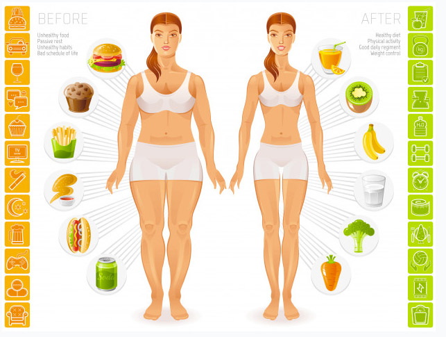 Healthy-Food-habits